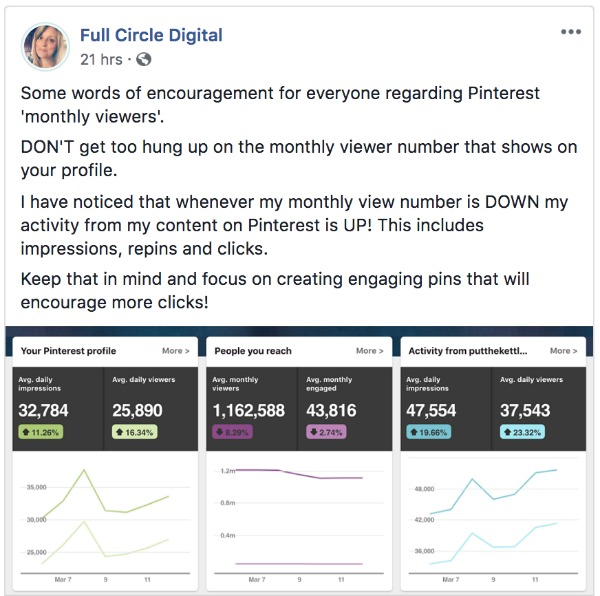 Tips on Pinterest analytics from Full Circle Digital Facebook page. Image: Screenshot of Pinterest analytics data.