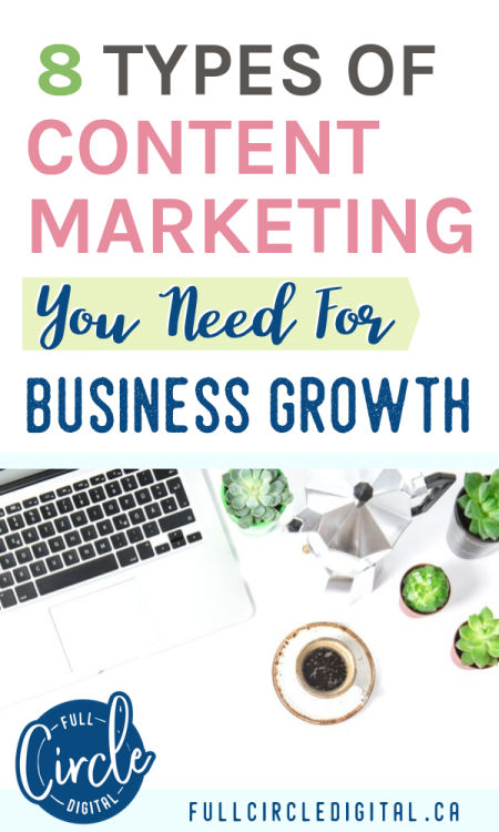 8 Types of content marketing you need for business growth